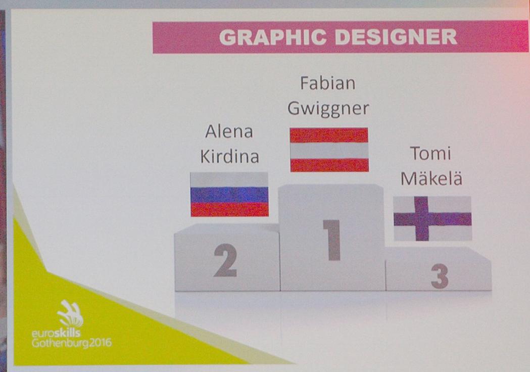 Gratulation An Fabian Gwiggner Europameister Im Bereich